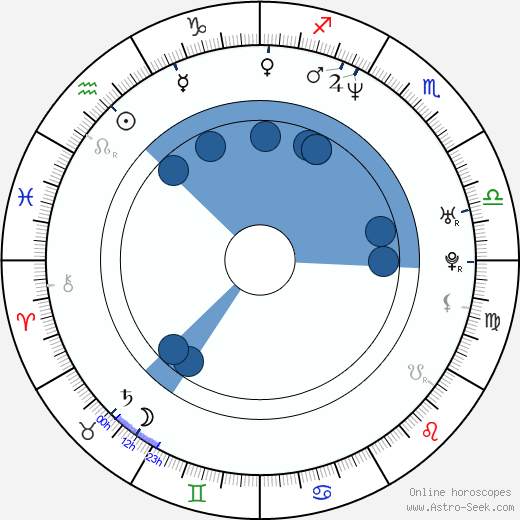 Vincent Elbaz wikipedia, horoscope, astrology, instagram