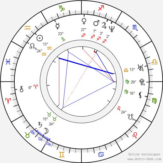 Vincent Elbaz birth chart, biography, wikipedia 2019, 2020