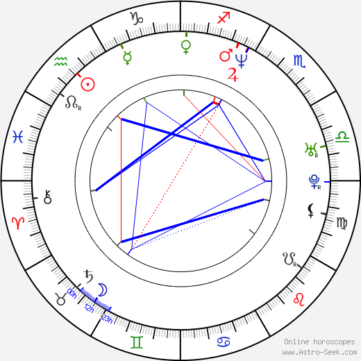 Vincent Elbaz astro natal birth chart, Vincent Elbaz horoscope, astrology