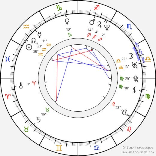 Zina Kerste birth chart, biography, wikipedia 2019, 2020