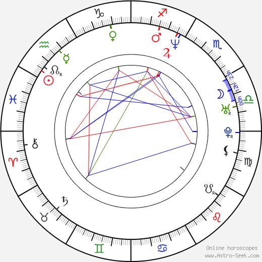 Zina Kerste birth chart, Zina Kerste astro natal horoscope, astrology