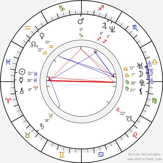 Berrit Arnold birth chart, biography, wikipedia 2020, 2021