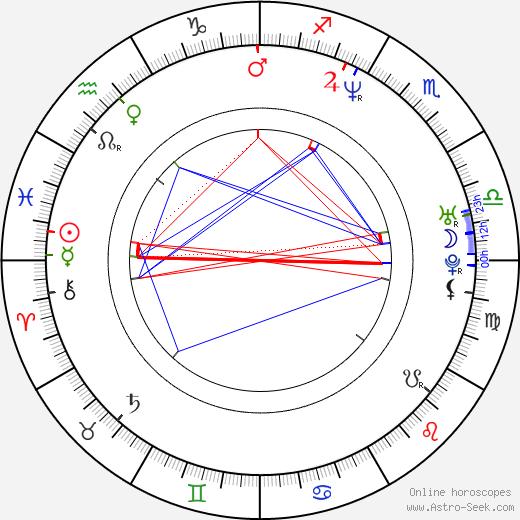 Berrit Arnold день рождения гороскоп, Berrit Arnold Натальная карта онлайн