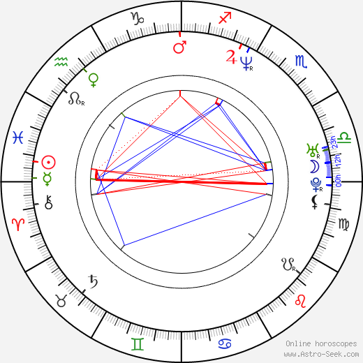 Berrit Arnold birth chart, Berrit Arnold astro natal horoscope, astrology