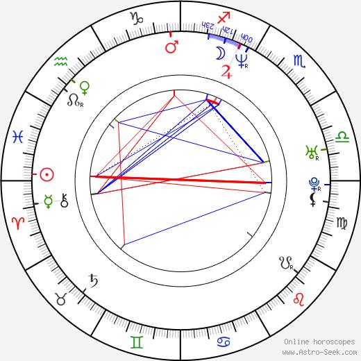Clinton Shorter astro natal birth chart, Clinton Shorter horoscope, astrology