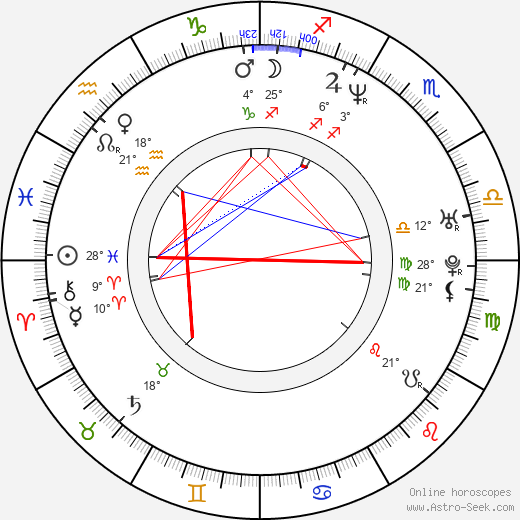 Dalton James birth chart, biography, wikipedia 2017, 2018