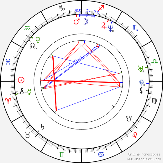 Dalton James astro natal birth chart, Dalton James horoscope, astrology