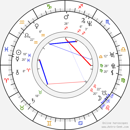 Daniel Vali birth chart, biography, wikipedia 2019, 2020