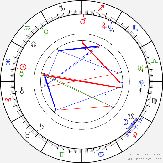Daniel Vali birth chart, Daniel Vali astro natal horoscope, astrology