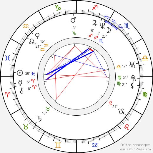 David Glasser birth chart, biography, wikipedia 2020, 2021