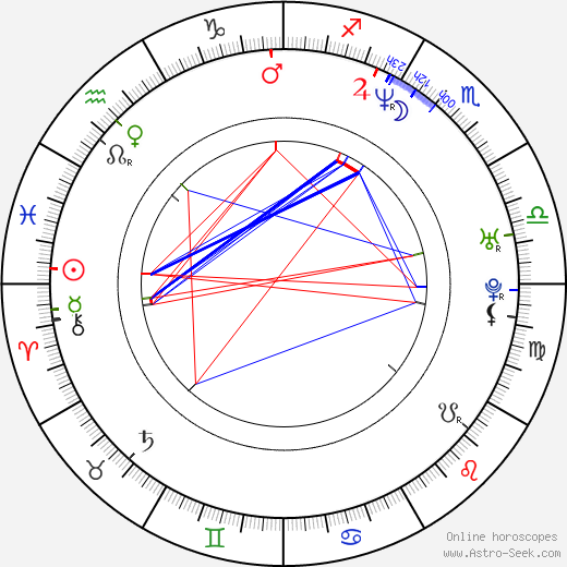 David Glasser birth chart, David Glasser astro natal horoscope, astrology