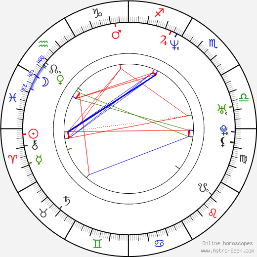 Dean Wellins tema natale, oroscopo, Dean Wellins oroscopi gratuiti, astrologia
