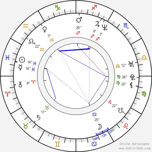 Edvard Lasota birth chart, biography, wikipedia 2019, 2020