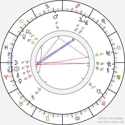 Francis Lawrence birth chart, biography, wikipedia 2018, 2019