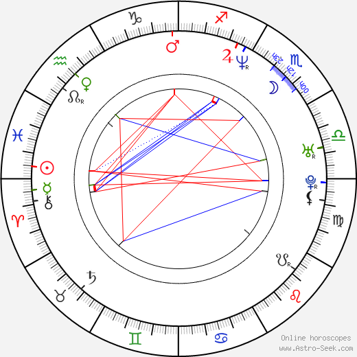 Go Go Jean Michel Francis день рождения гороскоп, Go Go Jean Michel Francis Натальная карта онлайн