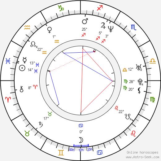 Graham Reynolds birth chart, biography, wikipedia 2019, 2020