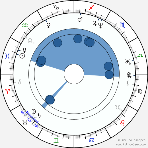 Hyun-jung Go wikipedia, horoscope, astrology, instagram