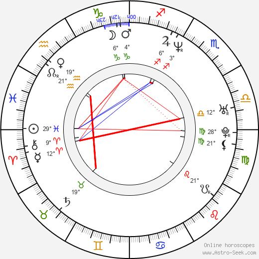 Ingrid Kavelaars birth chart, biography, wikipedia 2019, 2020