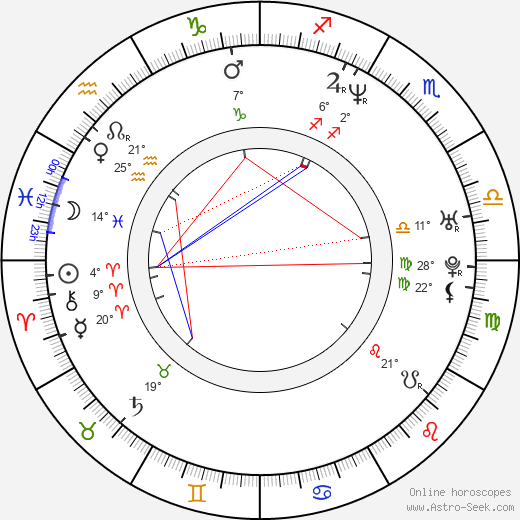 Jan Bartoň birth chart, biography, wikipedia 2020, 2021