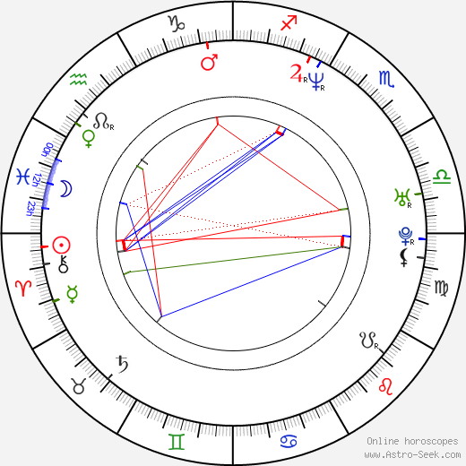 Jan Bartoň birth chart, Jan Bartoň astro natal horoscope, astrology