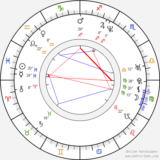 Jan Pecha birth chart, biography, wikipedia 2019, 2020