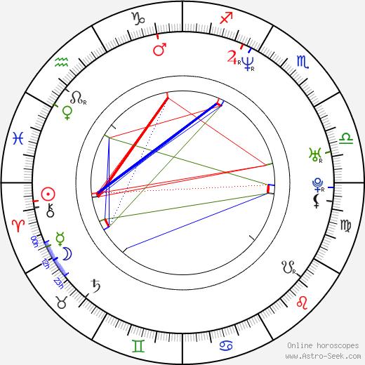 Jens Andersen birth chart, Jens Andersen astro natal horoscope, astrology