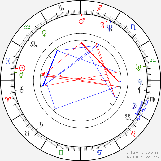 Jon Hamm astro natal birth chart, Jon Hamm horoscope, astrology