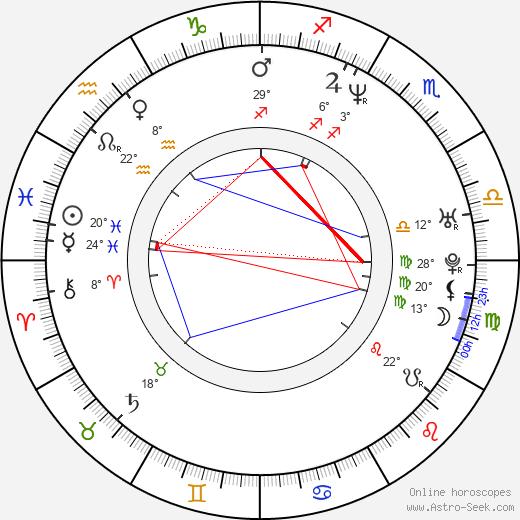 Jonas Karlsson birth chart, biography, wikipedia 2019, 2020