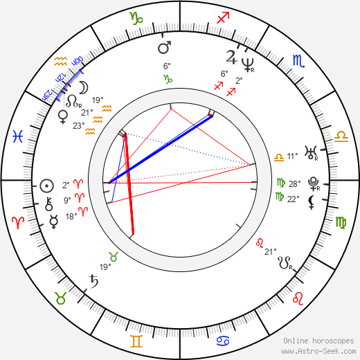 Karen McDougal birth chart, biography, wikipedia 2019, 2020