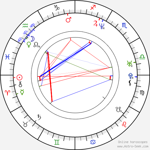 Karen McDougal astro natal birth chart, Karen McDougal horoscope, astrology
