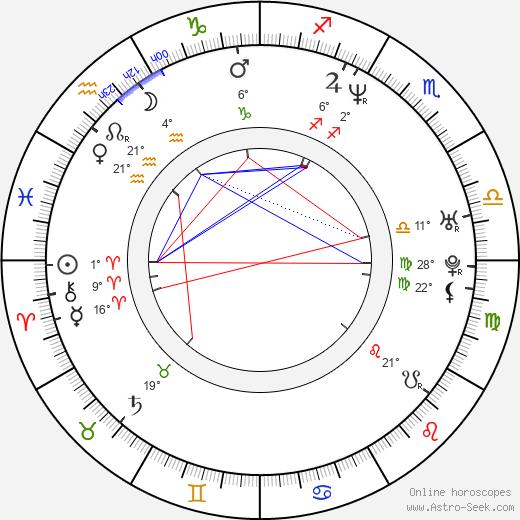 Keegan-Michael Key birth chart, biography, wikipedia 2019, 2020