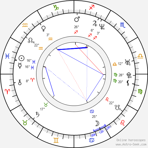 Matthew Vaughn birth chart, biography, wikipedia 2019, 2020