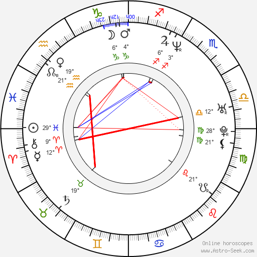 Monique Kavelaars birth chart, biography, wikipedia 2020, 2021