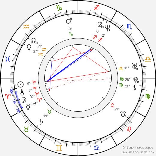 Nathan Fillion birth chart, biography, wikipedia 2018, 2019
