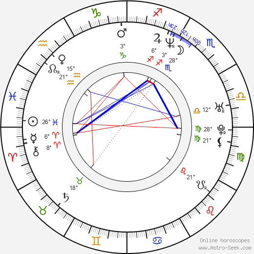 Paul Majors birth chart, biography, wikipedia 2020, 2021