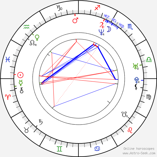 Paul Majors birth chart, Paul Majors astro natal horoscope, astrology
