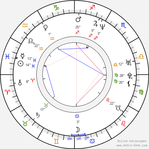 Peyman Moaadi birth chart, biography, wikipedia 2019, 2020