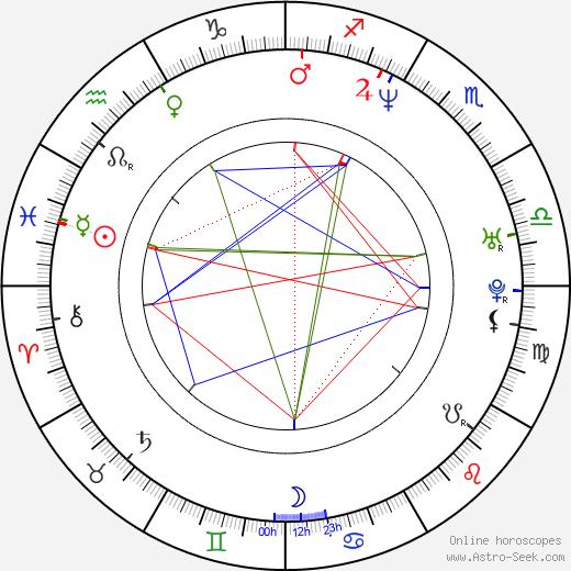 Peyman Moaadi birth chart, Peyman Moaadi astro natal horoscope, astrology