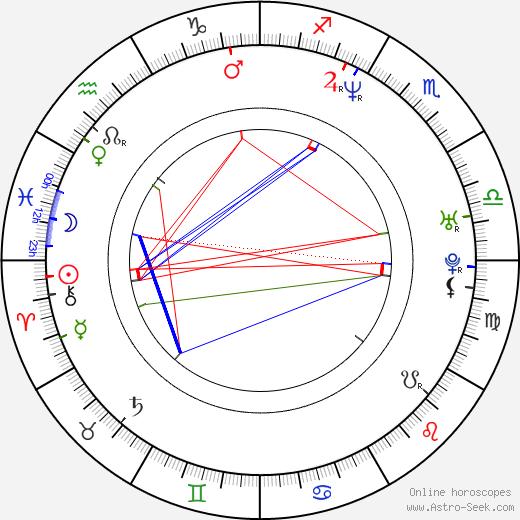 Randall Emmett tema natale, oroscopo, Randall Emmett oroscopi gratuiti, astrologia