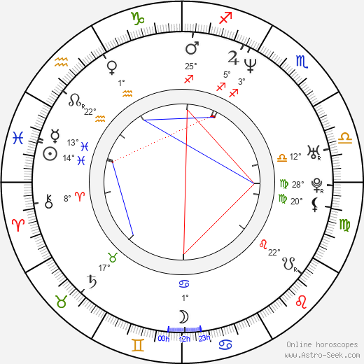 Scott Mosier birth chart, biography, wikipedia 2019, 2020