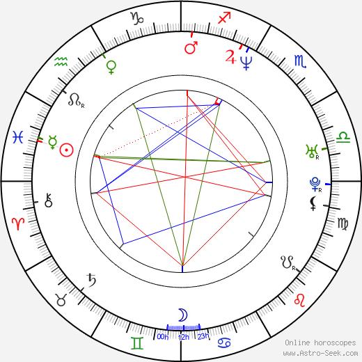 Scott Mosier birth chart, Scott Mosier astro natal horoscope, astrology