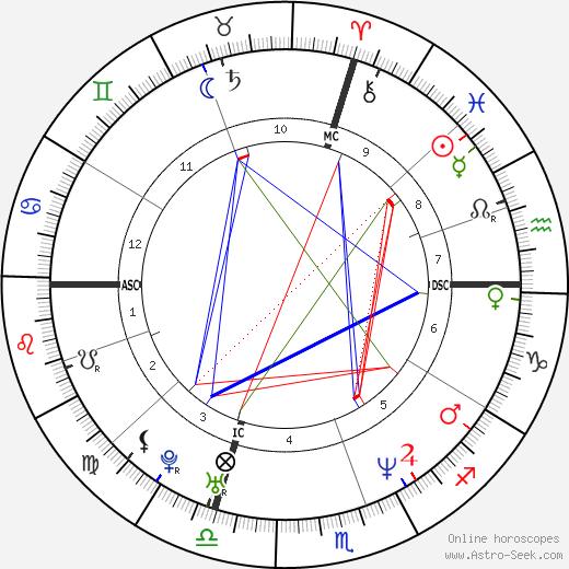 Stefano Accorsi birth chart, Stefano Accorsi astro natal horoscope, astrology