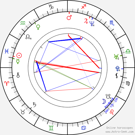Stephanie Chambers astro natal birth chart, Stephanie Chambers horoscope, astrology