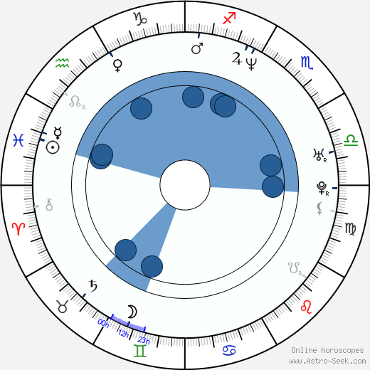 Tyler Florence wikipedia, horoscope, astrology, instagram