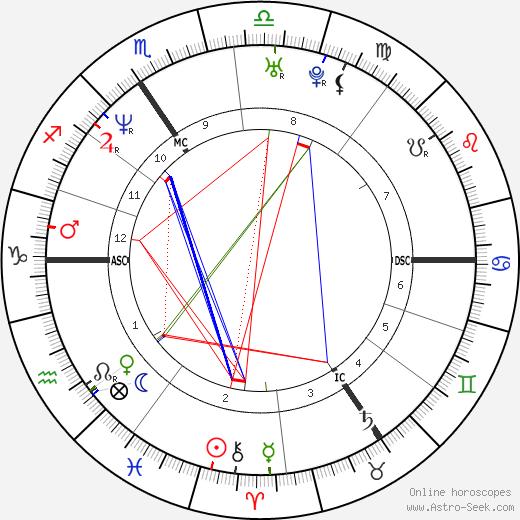 Véronique Pirotton birth chart, Véronique Pirotton astro natal horoscope, astrology