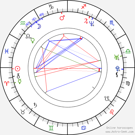 Will Yun Lee astro natal birth chart, Will Yun Lee horoscope, astrology