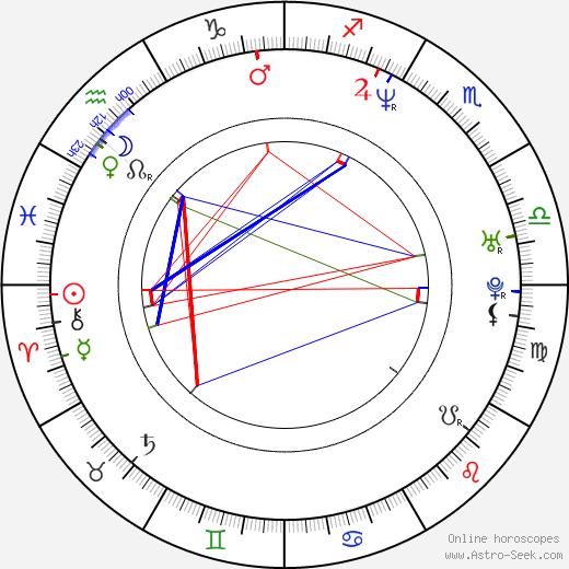 Yasmeen Ghauri tema natale, oroscopo, Yasmeen Ghauri oroscopi gratuiti, astrologia