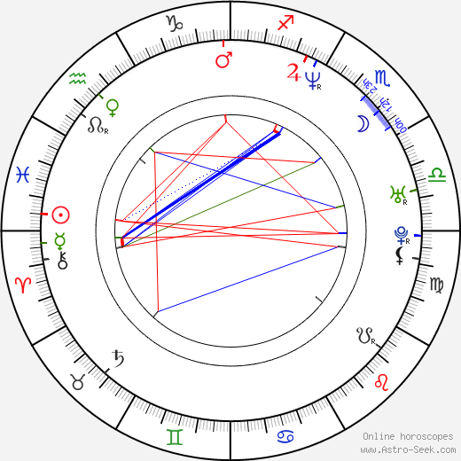 Yong-woo Park birth chart, Yong-woo Park astro natal horoscope, astrology