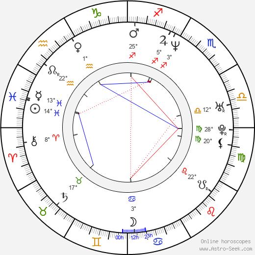 Yuri Lowenthal birth chart, biography, wikipedia 2020, 2021