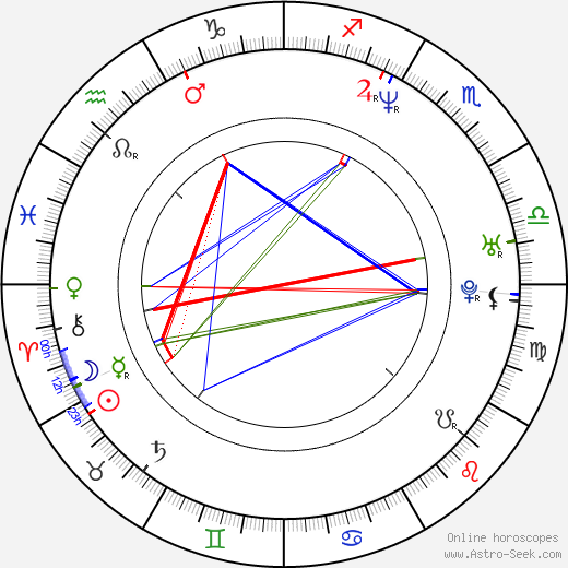 Alejandro Fernández astro natal birth chart, Alejandro Fernández horoscope, astrology